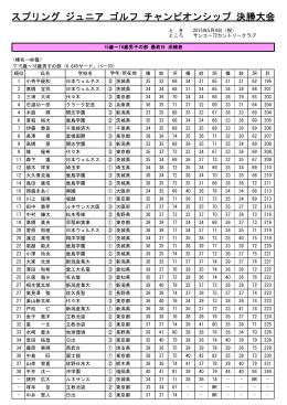 スプリング ジュニア ゴルフ チャンピオンシップ 決勝大会