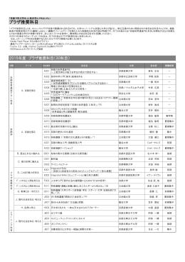 プラザ推奨科目 - 大学コンソーシアム京都