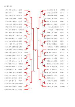 U14男子 (1)