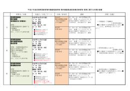 仙台市 戦災復興記念館 10:30~12:00(含質疑応答)