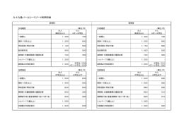 九十九島パールシーリゾート利用料金