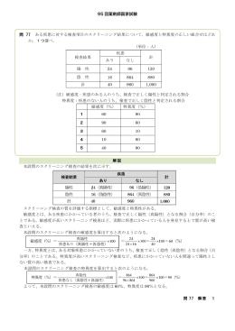 第95回薬剤師国家試験 問77 PDF