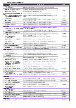 講座一覧表から講座を選ぶ(PDFファイル 24KB