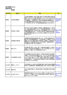 福岡県おすすめ視察スポット(PDF)