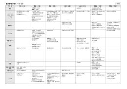 避難行動計画タイトル(案)