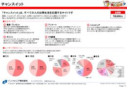 PDF形式ファイル - 媒体資料