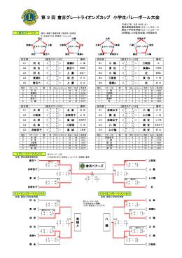 第 3 回 倉吉グレートライオンズカップ 小学生バレーボール大会