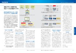 柔軟にデザインを変更できる WebベースGUI部品ライブラリ