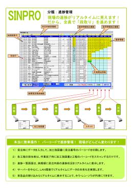 SINPROのパンフレット(PDF)