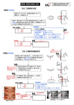 ①眼瞼挙筋機能検査 - 視能訓練士 眼科検査マニュアル