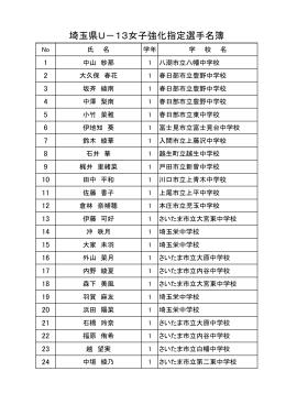 埼玉県U-13女子強化指定選手名簿