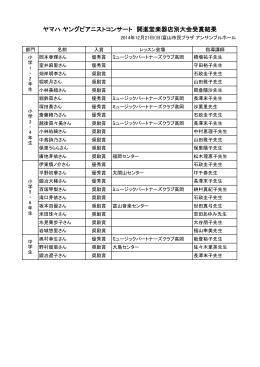 ヤマハ ヤングピアニストコンサート 開進堂楽器店別大会受賞結果