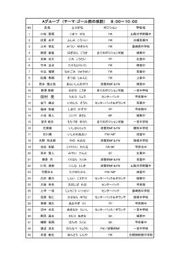 田村 亮 Aグループ (テーマ:ゴール前の攻防) 8:00~10:00