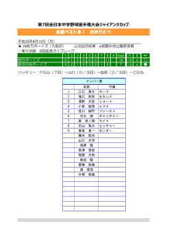 第7回全日本中学野球選手権大会ジャイアンツカップ 全国ベスト8