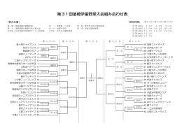 第31回茎崎学童野球大会組み合わせ表