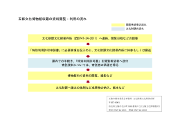 資料閲覧・利用の流れ(PDF文書)