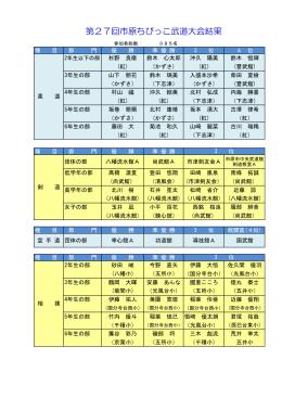 第27回市原ちびっこ武道大会結果