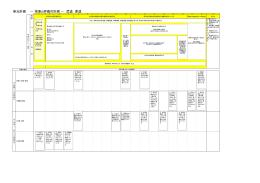 単元計画 - 指導と評価の計画 - 武道 柔道