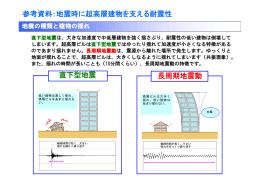 地震時に超高層建物を支える耐震性