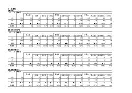 平成26年窃盗犯 [56KB pdfファイル]