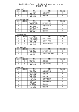 参加者リスト - 北海道スケート連盟