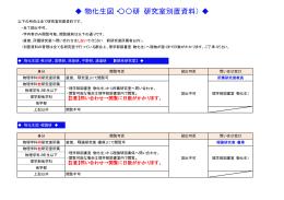 物化生図・    研