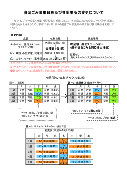 資源ごみの収集日程変更について(PDF)
