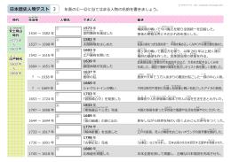日本歴史人物テスト 3