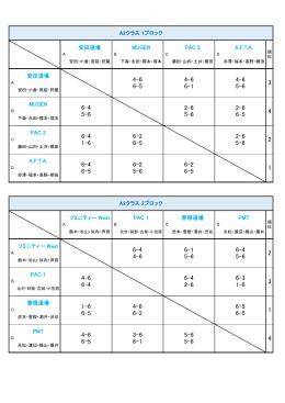 安田道場 MUGEN PAC 2 A.F.T.A. 安田道場 MUGEN PAC 2 A.F.T.A.