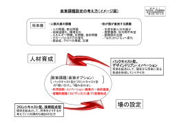 資料2-1 政策課題設定の考え方(イメージ図) (PDF:141KB)