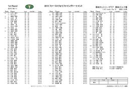 房総カントリークラブ・房総ゴルフ場<初日 成績表