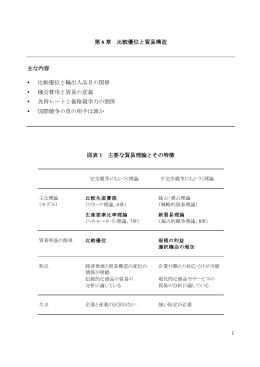1 第 6 章 比較優位と貿易構造 主な内容 • 比較優位と輸出入品目の関係