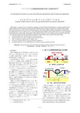 ローコストな地盤環境振動対策の基礎的研究(PDF:1.2MB)