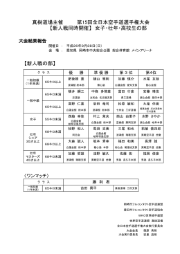 新人戦の部 - 真樹道場・愛知支部