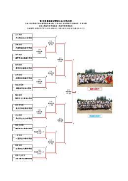 第2回全尾張軟式野球大会(中学の部)