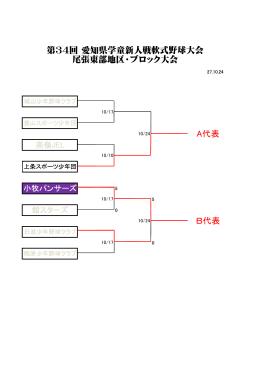 第34回 愛知県学童新人戦軟式野球大会 尾張東部地区・ブロック大会 A