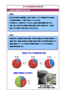 由仁町の橋梁長寿命化修繕計画