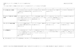 チームワークルーブリック<PDF