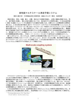高性能マルチスケール津波予報システム