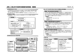 戦略的経営展望概要版(PDF:327KB)
