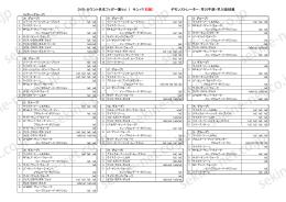 DVD・カウント先生フィガー集Vol. 1 サンバ(初級) デモンストレー