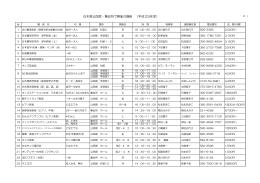 白木原公民館・集会所で開催の講座 (平成25年度)