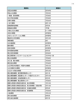 広島県の「ふれあい看護体験」実施施設リスト