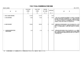 平成27年度山村振興関係地方債計画額【総務省】