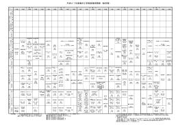 平成27年度海洋工学部授業時間表(後学期)