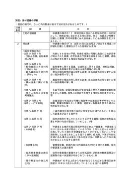 別記:添付図書の詳細 (図面の縮尺中、かっこ内の数値は省令