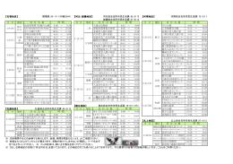 河北総合支所市民生活課:62-2113