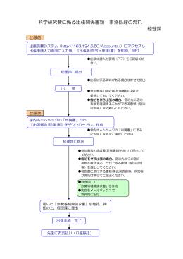 経理課 科学研究費に係る出張関係書類 事務処理の流れ
