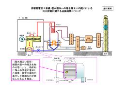 赤穂発電所2号機 復水器内への海水漏えいの疑いによる 出力抑制