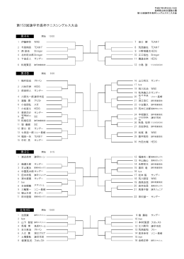 第153回諫早市長杯テニスシングルス大会